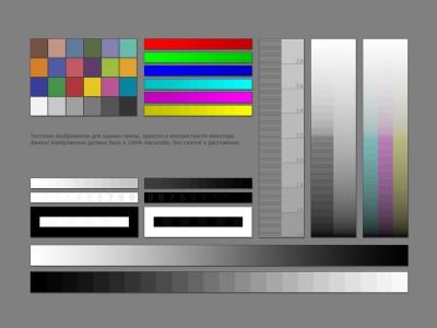 Цветовое профилирование (калибровка)
